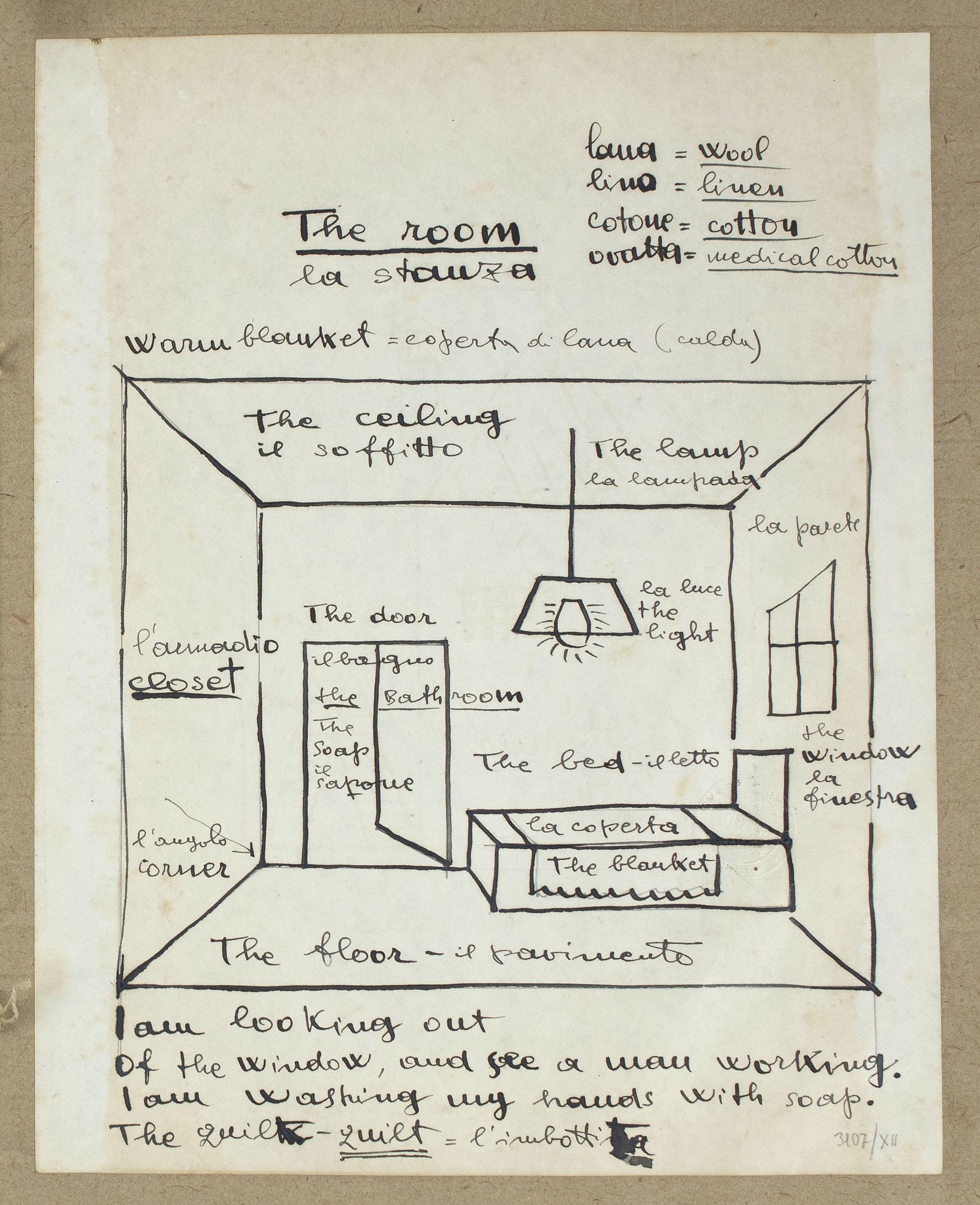 Pagina dal quaderno di esercizi di lingua inglese di Fortunato Depero, 1928 circa